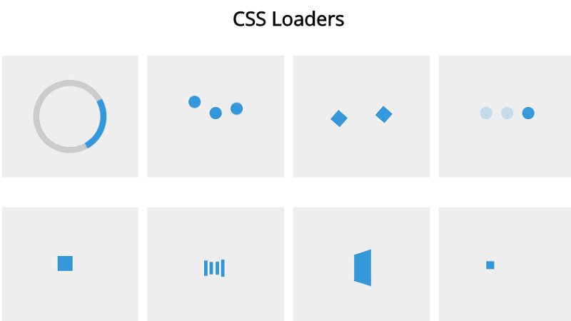 CSS Loaders