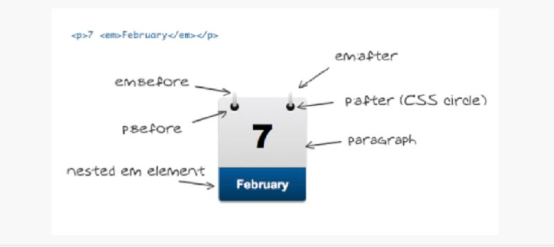 Pure CSS Calendar Icon