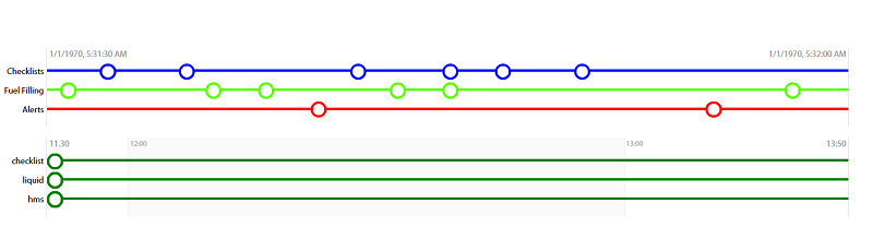 Simple Responsive Horizontal Timeline