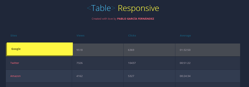 <Table> Responsive