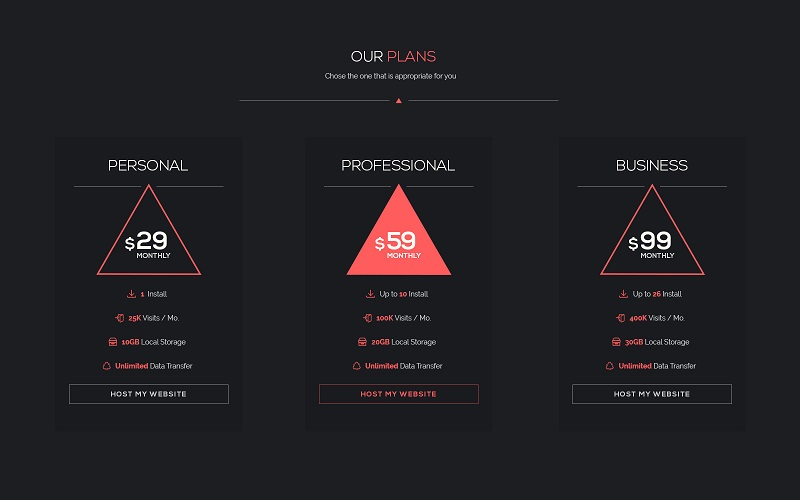 Ui Element: Minimal Pricing Table
