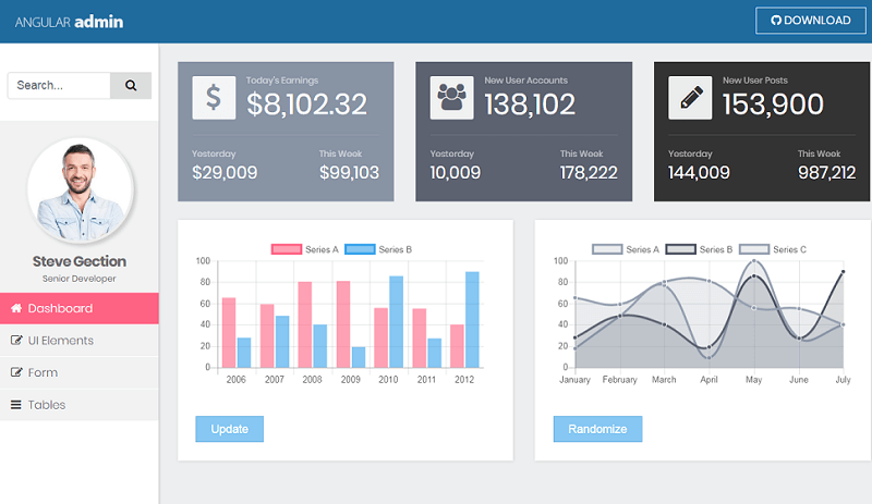 AngularJs 4 admin template