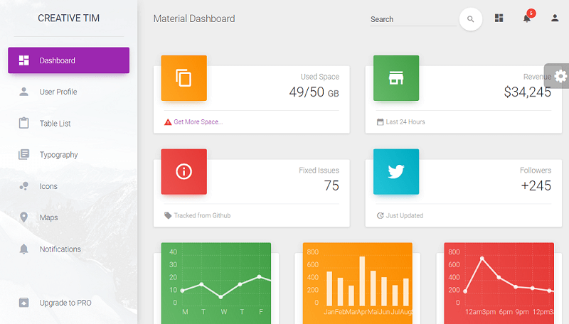 20 Best Free Bootstrap Admin Dashboard Templates
