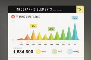 Free Editable Infographic Templates