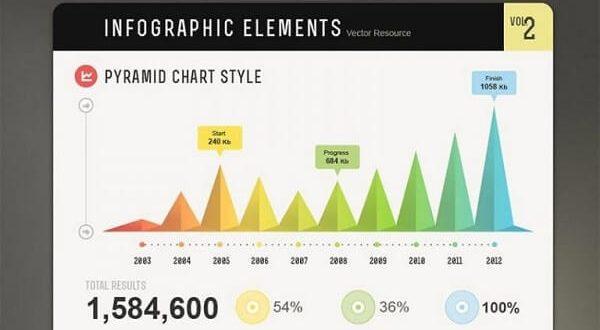 Free Editable Infographic Templates