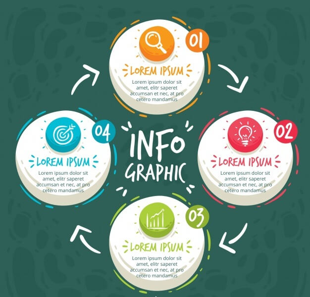 Infographic template with hand drawn style