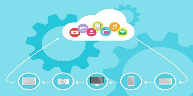 Free Online Storage Websites