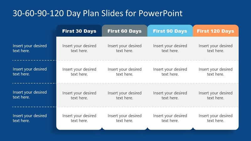 30-60-90-120 Day Plan Slides for PowerPoint