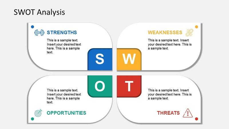 SWOT Analysis Template Infographic Quadrants PowerPoint